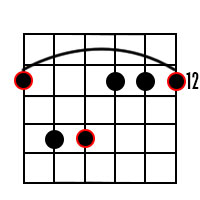 E Minor Barre Chord on 6th String