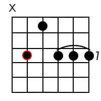 E Minor Dominant 9 Chord chord 1