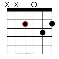 E Minor Dominant 9 Chord chord 2