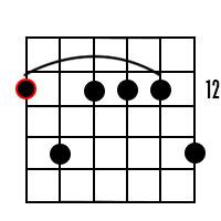 E Minor Dominant 9 Chord chord 3