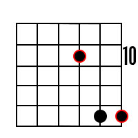 F Power Chord Root on 3rd String