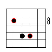 F Power Chord Root on 5th String