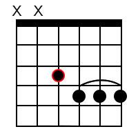 F minor 7 ♭5 Chord