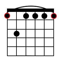 F Minor 7th Chord Diagram