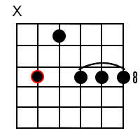 FF Minor Dominant 9 Chordm9 chord 1