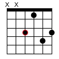 F Minor Dominant 9 Chord chord 2