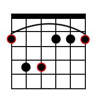 F Sharp minor Chord