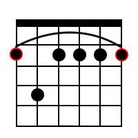 F Sharp minor 7 Chord
