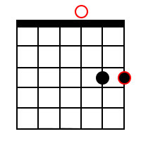 G Power Chord Root on 3rd String