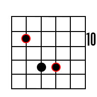 G Power Chord Root on 5th String