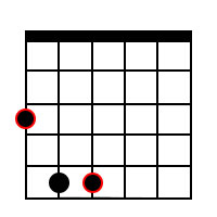 Power chord (fifth chord) forms for the root of G