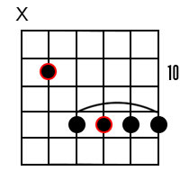 Major 6 chords for the root of G