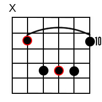 G Major Barre Chord on 5th String