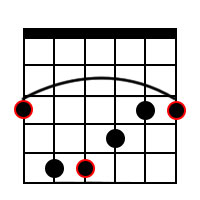 G Major Barre Chord on 6th String