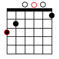 Dominant 7th chords for the root of G