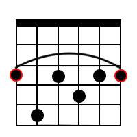 G7 Guitar Chord on 6th String