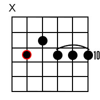 Dominant 9 chords for the root of G