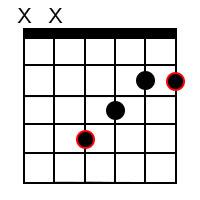 G Flat Major Chord