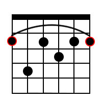 G Flat Dominant 7 Chord