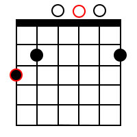 Major 7th chords for the root of G
