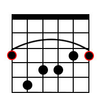 G Maj7 Guitar Chord on 6th String