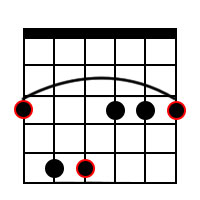 G Minor Barre Chord on 6th String
