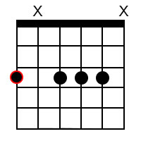 Minor dominant 7th chords for the root of G