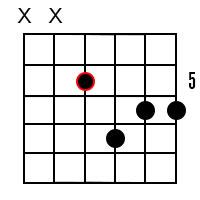 G Minor Dominant 7 Guitar Chord 3