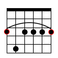 Gm7 Guitar Chord on 6th String