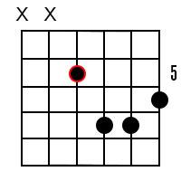G minor major7 chord 4