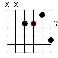 G minor major7 chord 6