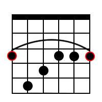 G minor major7 chord 2