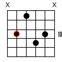 G Minor Major 9 Chord 2
