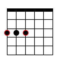 Guitar Chord Diagram Showing how to Play an F Power Chord in Drop D Tuning