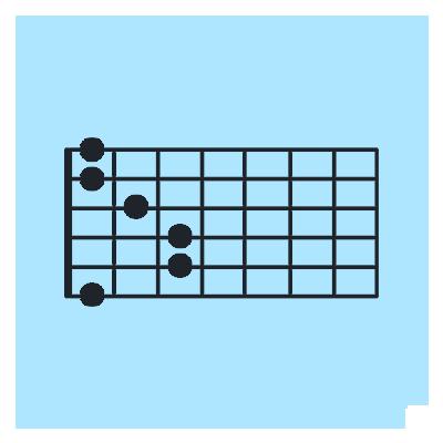 Guitar Arpeggio Lessons