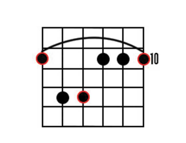 A guitar chord diagram showing how to play a barre chord.