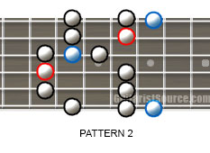 blues guitar scale 2