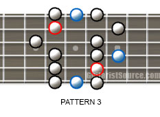 blues guitar scale 3