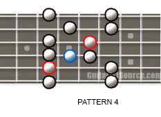 blues guitar scale 4