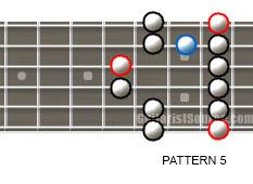 blues guitar scale 5