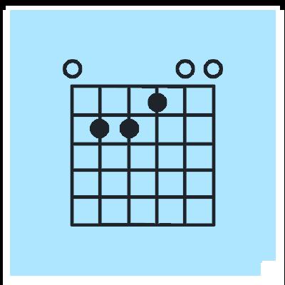 Guitar Chord Lessons