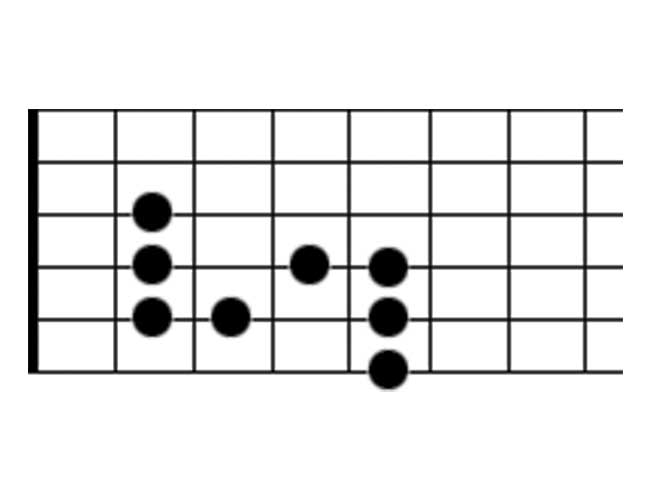 Guitar Scale Diagram Showing the Dorian Scale Mode