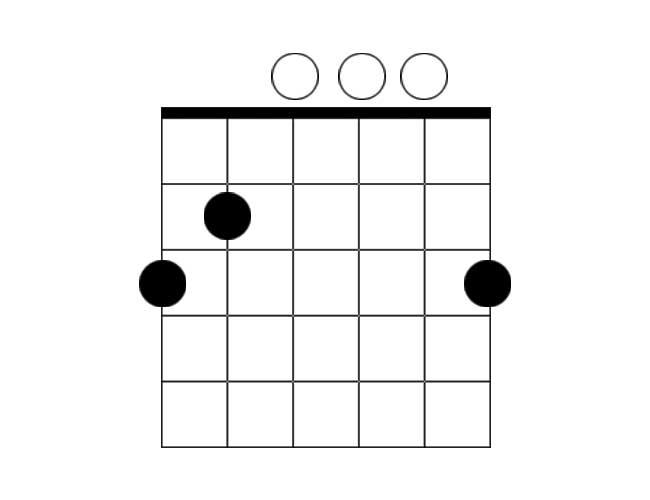 A chord diagram example of a G major chord.