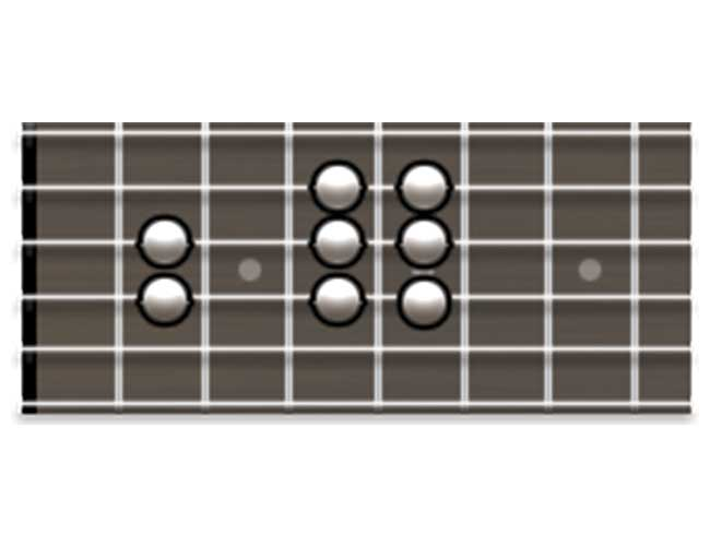Guitar Scale Diagram Showing How to Play the Harmonic Minor Scale