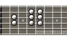 Guitar Scale Diagram of the Harmonic Minor Scale