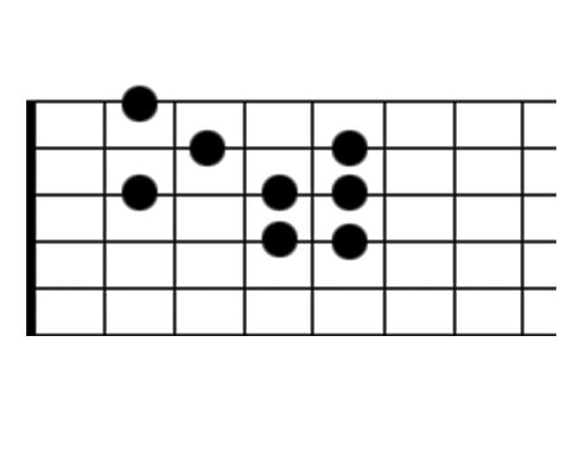 Guitar Scale Diagram Showing the Locrian Scale Mode