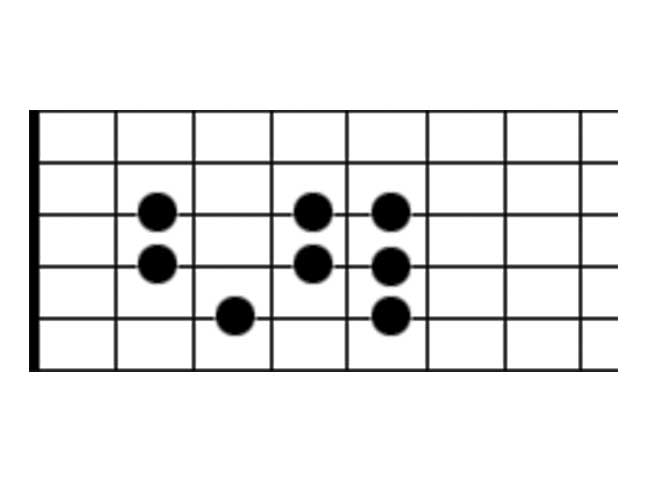 Guitar Scale Diagram Showing the Lydian Scale Mode