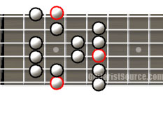 major scale diagram two octaves guitar