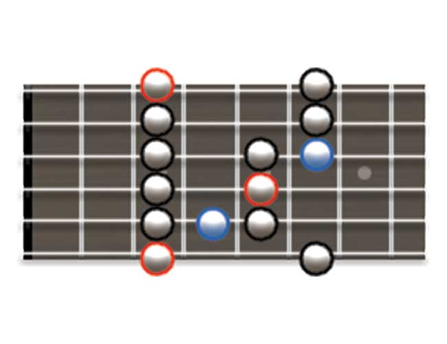 Guitar Scale Diagram Showing How to Play the Minor Blues Scale