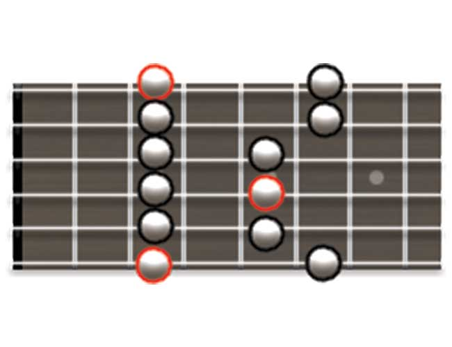 Guitar Scale Diagram Showing How to Play the Minor Pentatonic Scale